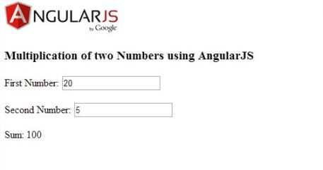 Multiplication of two numbers using Angular Js