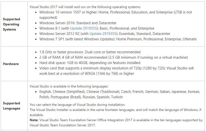 Visual Studio 2017 « Rajeesh Menoth